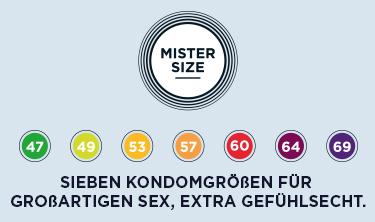 Kondom überziehen anleitung Verhüten mit